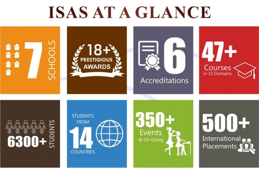 ISAS at a Glance
